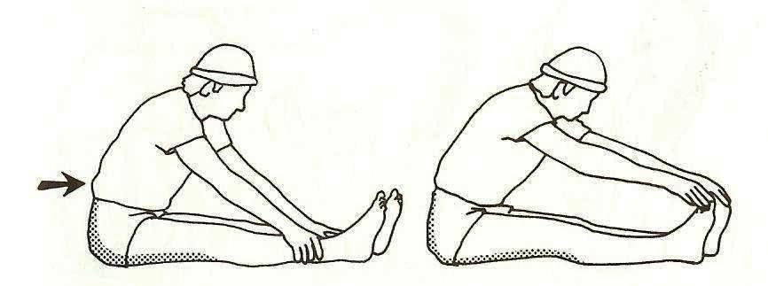 Вытягивание коленей вперед в положении сидя
