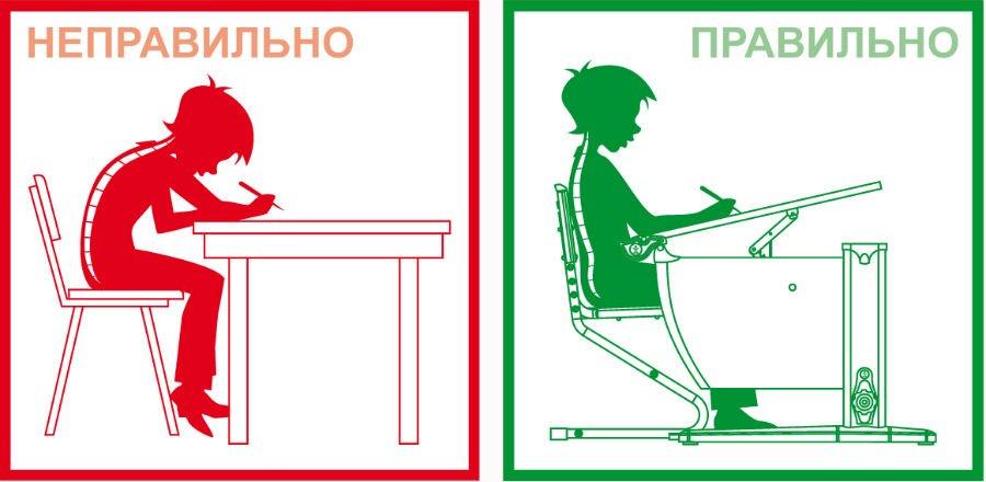 Неправильное положение ребенка во время сидения за партой