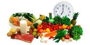 Неправильное или недостаточное питание