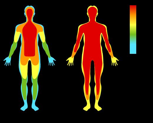 Повышение температуры кожного покрова